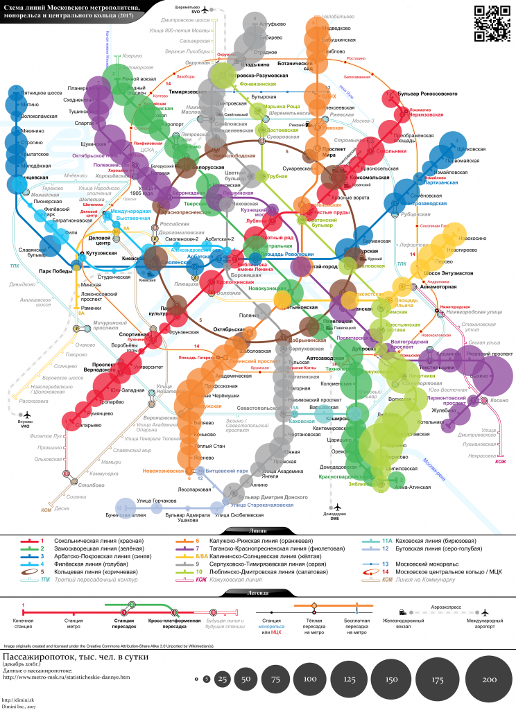 Moscow-Metro-Stations-Load